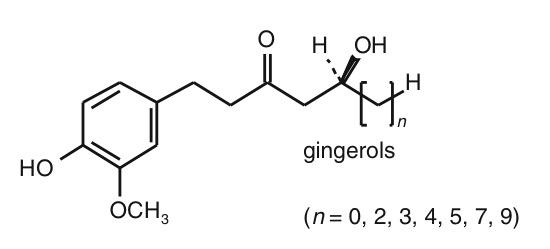 Gingerols